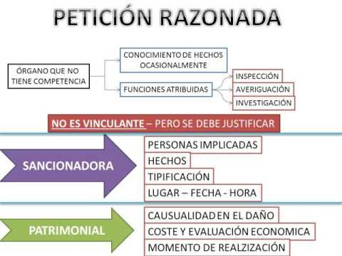 10 Ideas De Oposiciones Oposicion Estudiar Oposiciones Constitucion