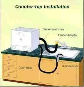 Https Www Altestore Com Solar Descfiles Equator Countr Jpg Countertop Dishwasher Dishwasher Installation Portable Dishwasher