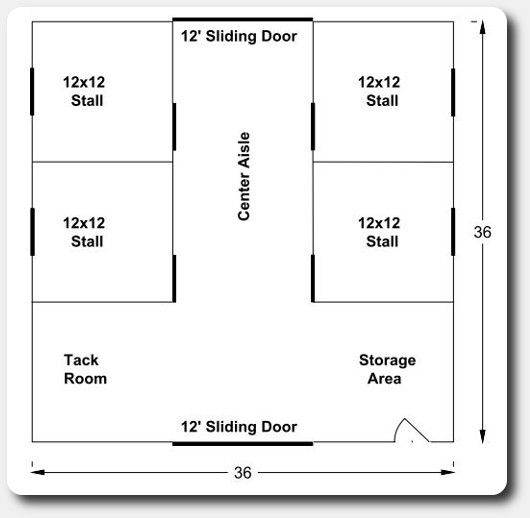Floor Plan For Horse Barn Plans Including Tack Room And Storage Area Very Economical Size To Build Great Layout A Small