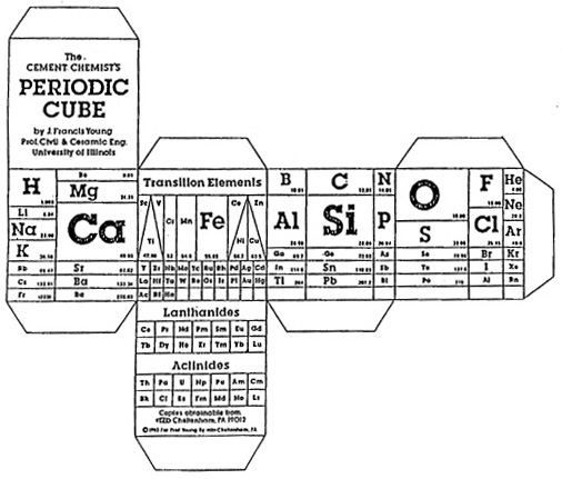 Cement Chemists Cubic Periodic Table  Chemistry History