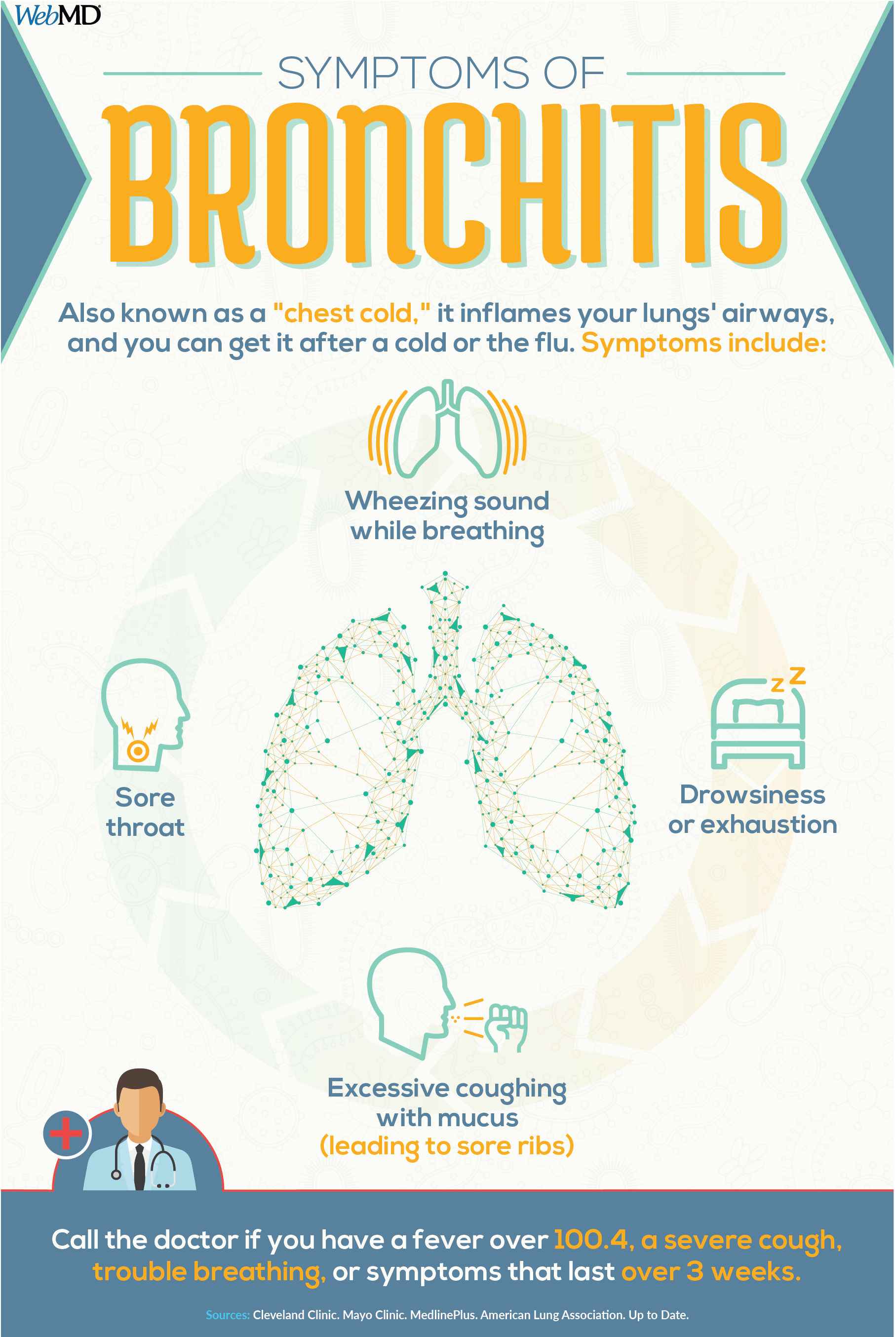 Visual Guide To Bronchitis: Symptoms, How Long It Lasts, Recovery ...