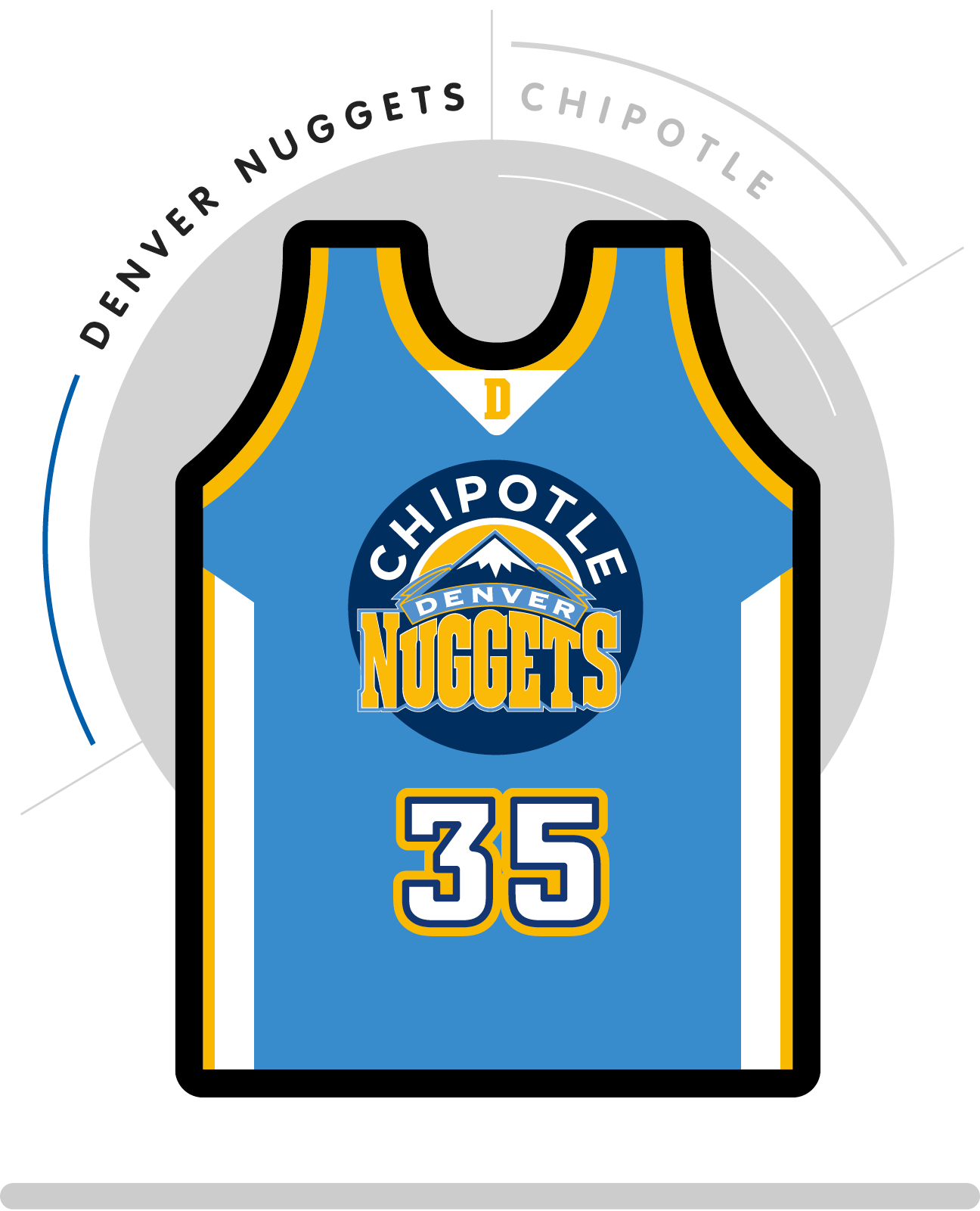 What If Nba Jerseys Had Full Scale Ads Here S An Illustrated Look Nba Jersey Nba Jersey