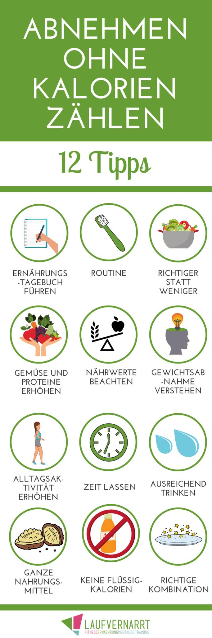 Obst und Gemüse, die Gewichtsverlust verursachen