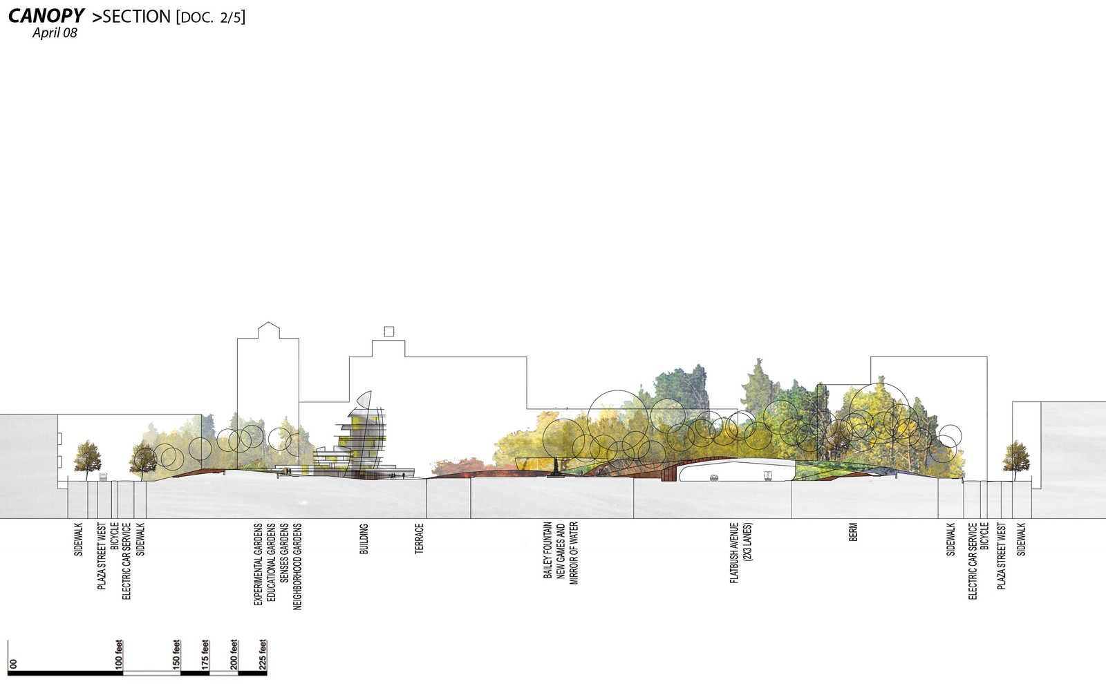 Landscape Architecture Section Drawings reinventing grand army plaza: people's choice | canopy | garden
