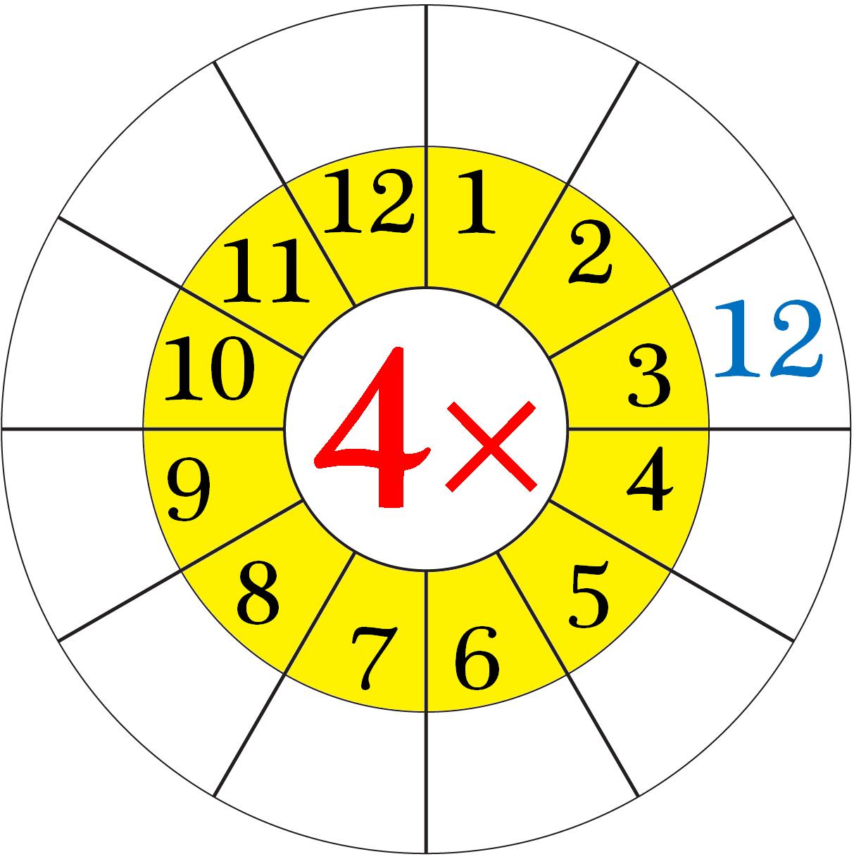 Times Tables Worksheets Timestableworksheets