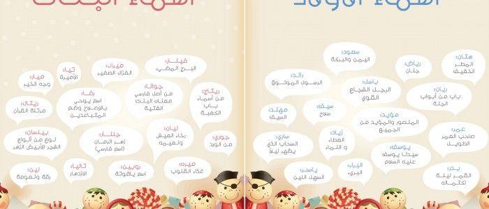 اسماء اولاد عربية 2017 جديد مودرن Place Card Holders Place Cards Card Holder