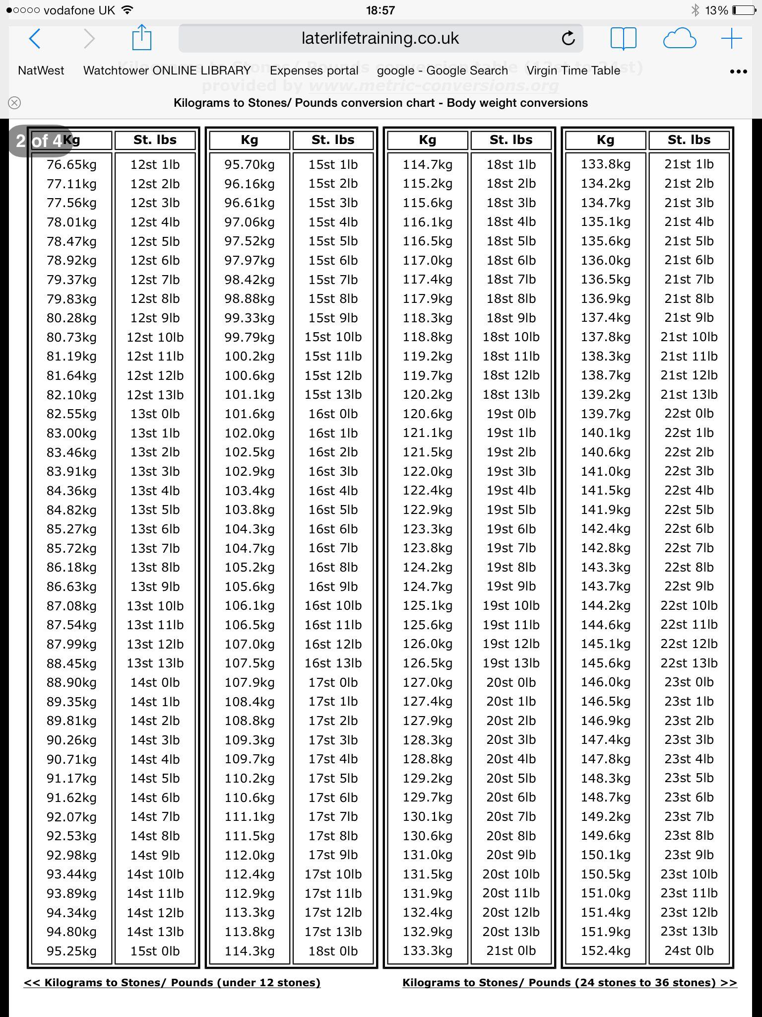 Kilograms To Pounds Conversion Chart Free Download