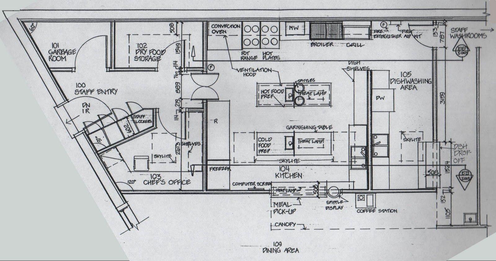 Restaurant Kitchen Blueprint In 2020 Restaurant Kitchen Design Open Kitchen Layout Design Kitchen Designs Layout