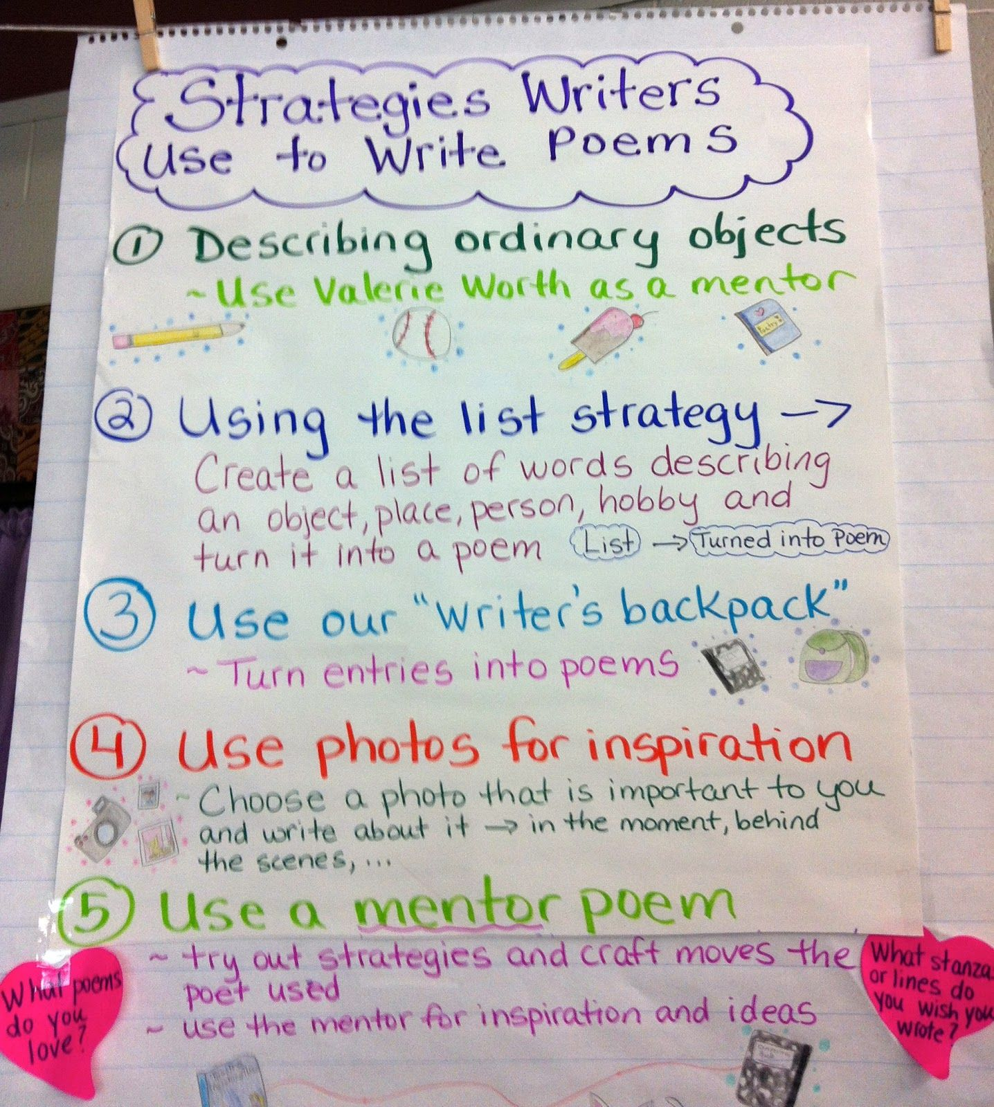 Poetry Writing In Our Classroom Anchor Chart For Poetry