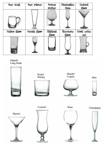 Liquor Glasses Beer Glassware, Drinking Glass Types