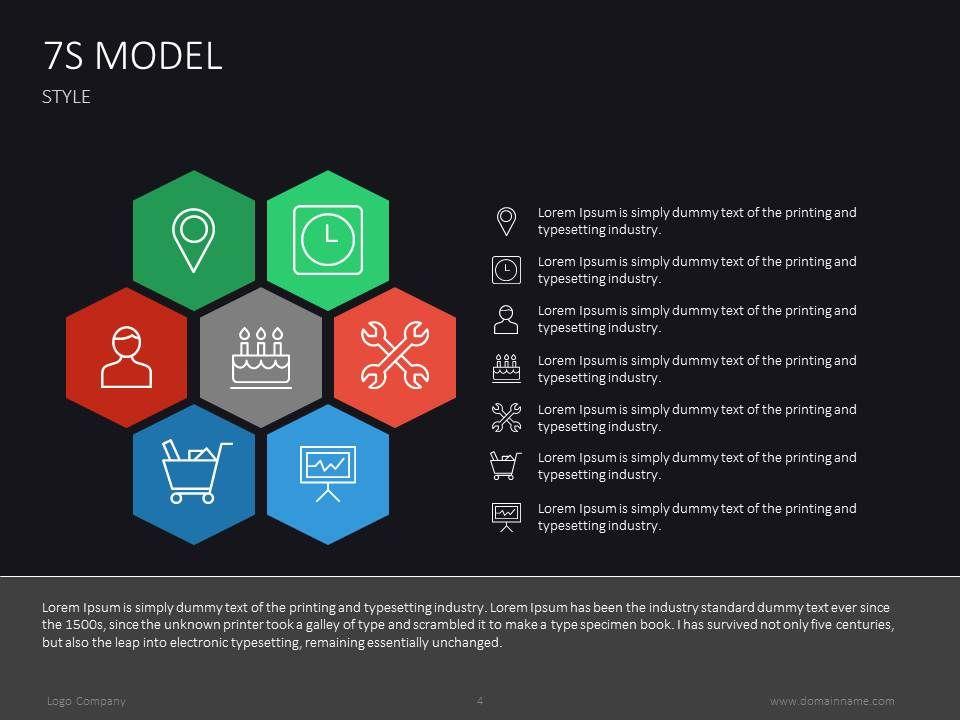 7s Model Presentation Slide Template Powerpoint Presentationdesign