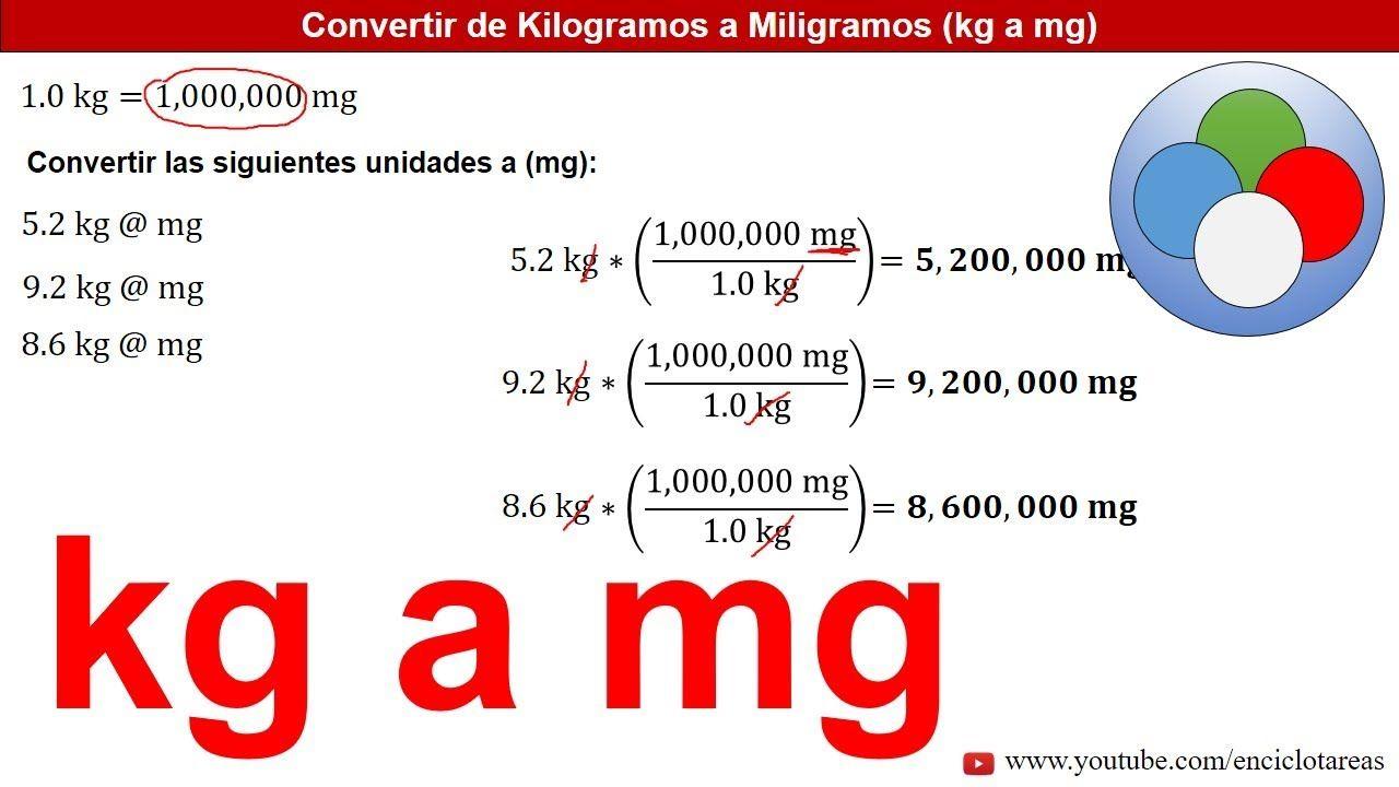 fórmula para pasar de kilogramos a libras