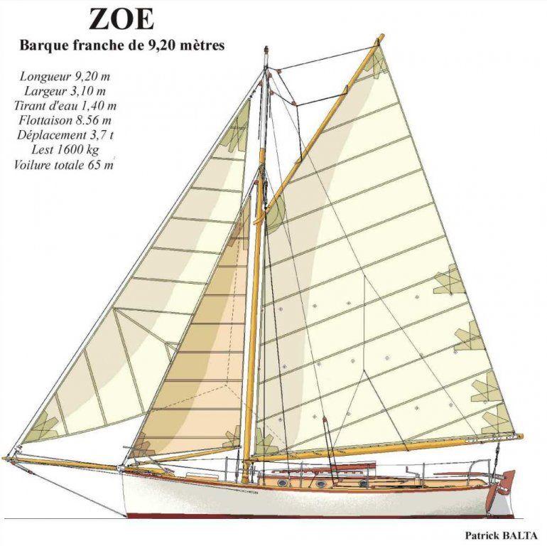 Zoe, Daniel Z. Bombigher & Patrick Balta | Boats | Yacht boat, Boat, Sailing ships