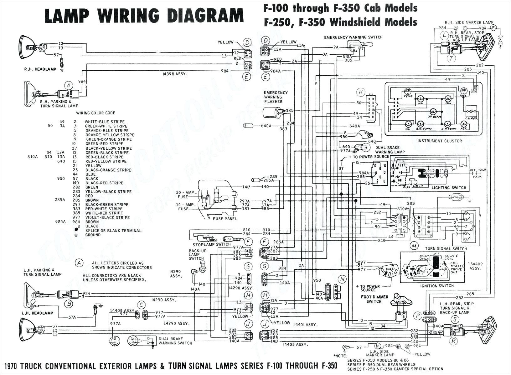 21 Ford Harness Wiring Diagram - bookingritzcarlton.info | Trailer wiring  diagram, Electrical diagram, Electrical wiring diagram | Ford F 350 Alternator Wiring Diagram |  | Pinterest