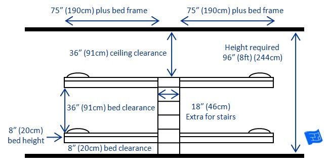 The Most Common Arrangement For Built In Bunk Beds 4 Bunks Designed A Ceiling Height Of 8ft 244cm And Head Clearance Adequate S