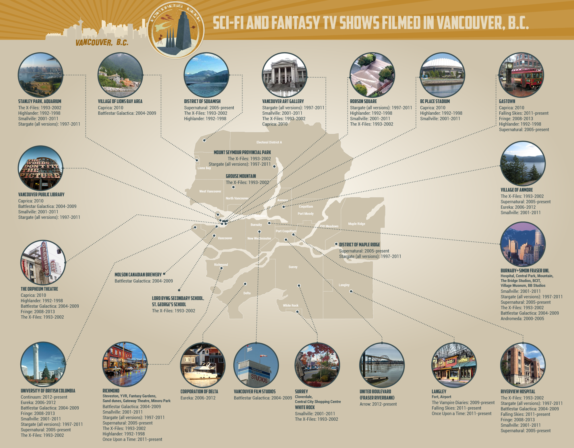 Metro Vancouver Has Been A Home And Still Is To Several Sci Fi And Fantasy Shows Check Out This Map Fantasy Tv Shows Vancouver Infographic Marketing