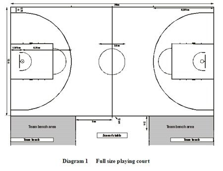 Free downloadable basketball court diagrams select from for Half size basketball court dimensions