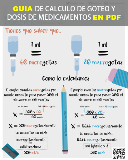 descarga gratuita de pdf de protocolo de diabetes