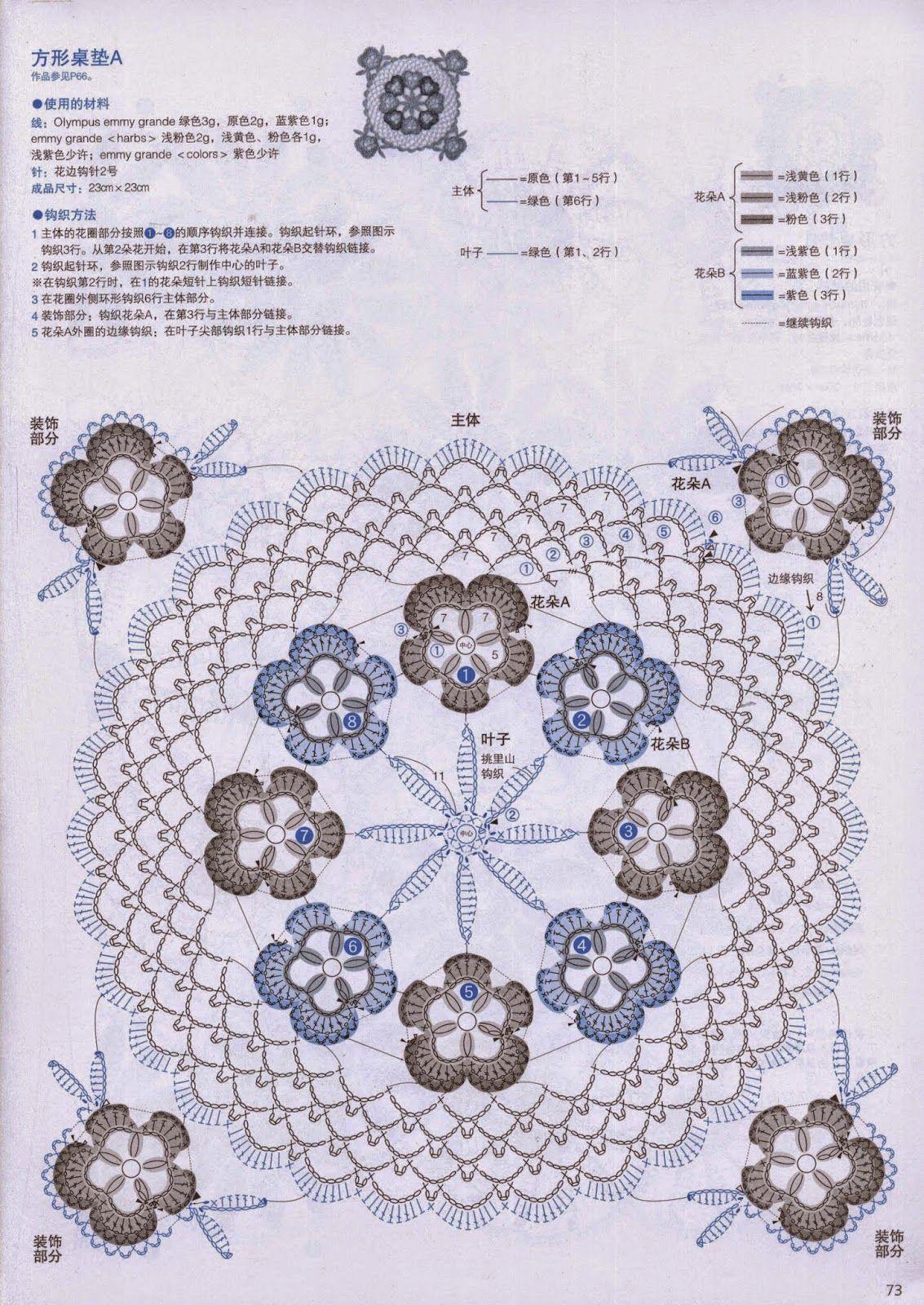Todo crochet | maravilloso | Pinterest | Diseños de flores, Carpeta ...