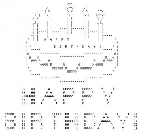 Happy Birthday Emoticon Text Art