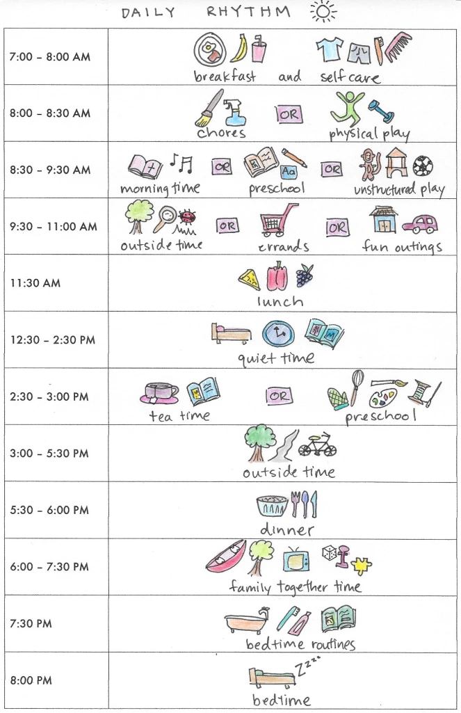 Pin by Louise Ciani on Preschool in 2020 Daily schedule