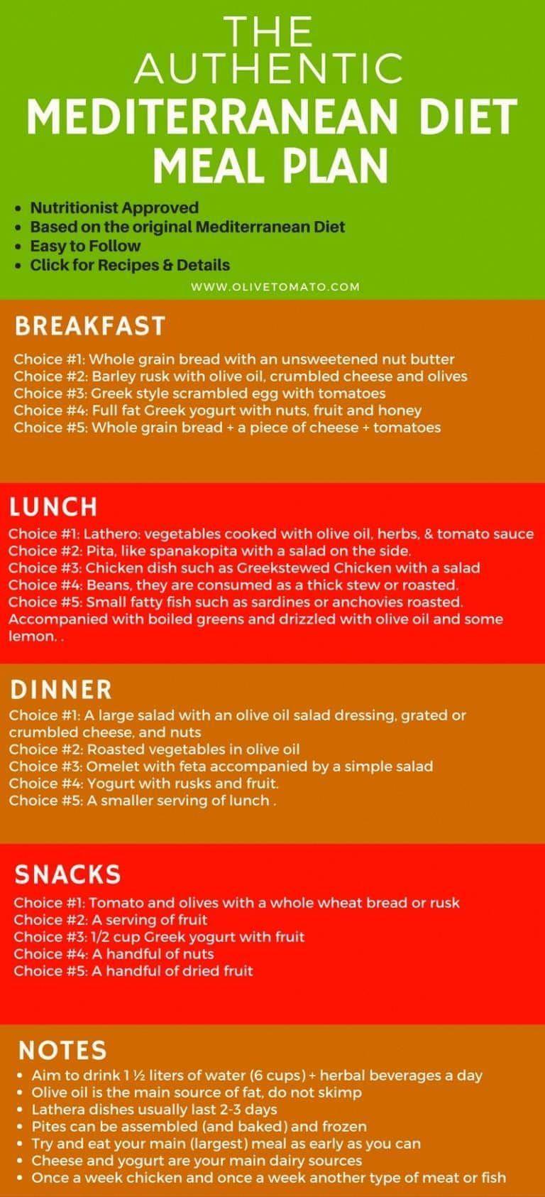 Eggdiettwoweeks In 2020 Mediterranean Diet Meal Plan Diet Meal Plans Ketogenic Diet Meal Plan