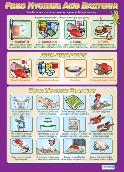 Golden Rules Of Kitchen Design