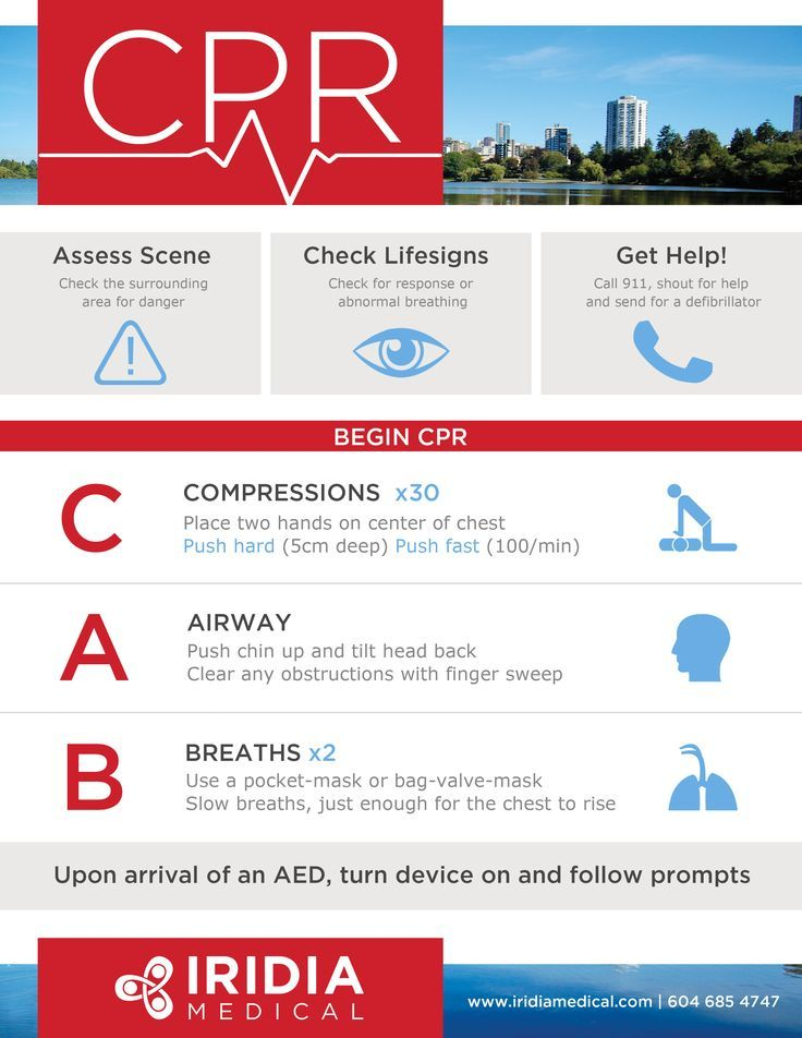 Pin By Lore Dauti On Emergency Preparedness Cpr Cpr Training First Aid Classes