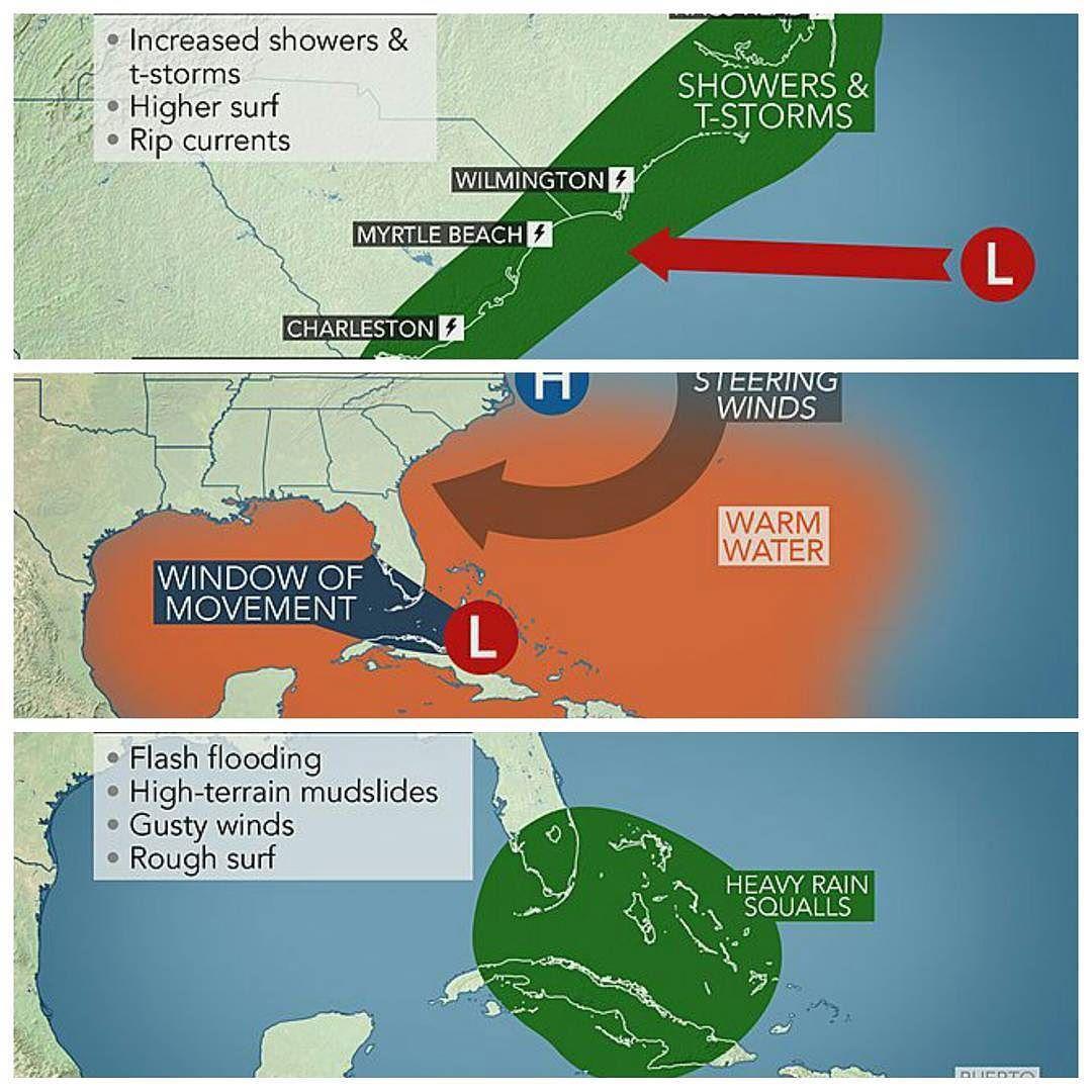شبكة أجواء أمريكا توقعات بهطول أمطار غزيرة على فلوريدا و جزر البهاما وتوقعات بتطور الاضطراب المداري في كوبا Myrtle Beach Rip Current Surfing