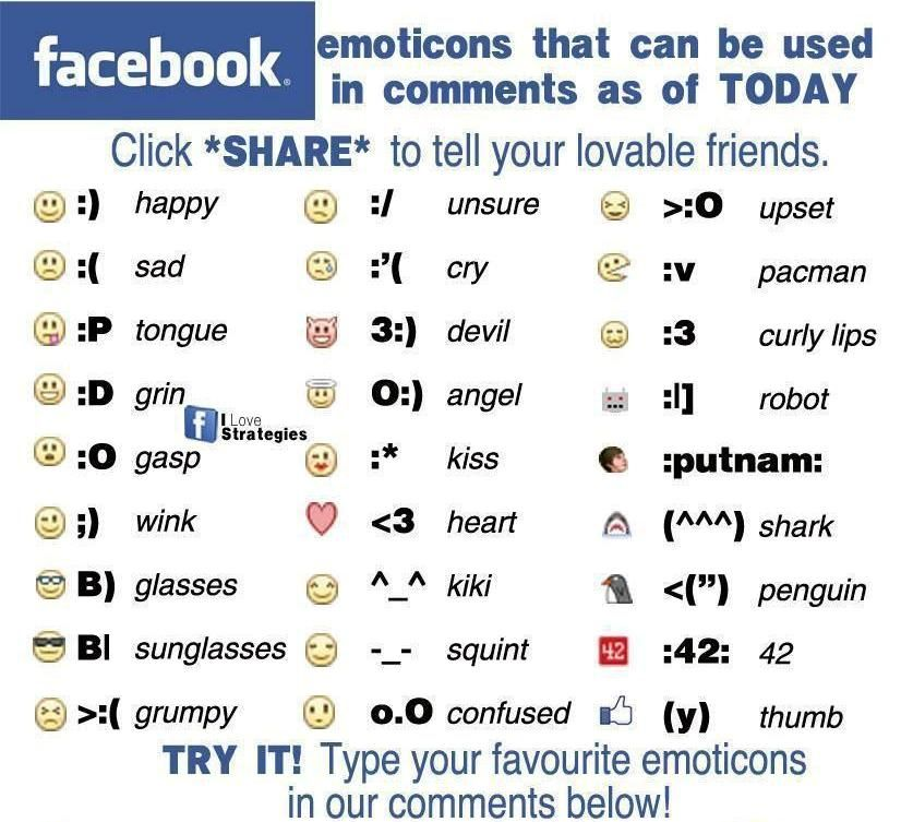Emoticons For Facebook With Family And Friends Facebook Emoticons Codes Shortcuts List 2012 Emoticon Facebook Emoticons Emotions