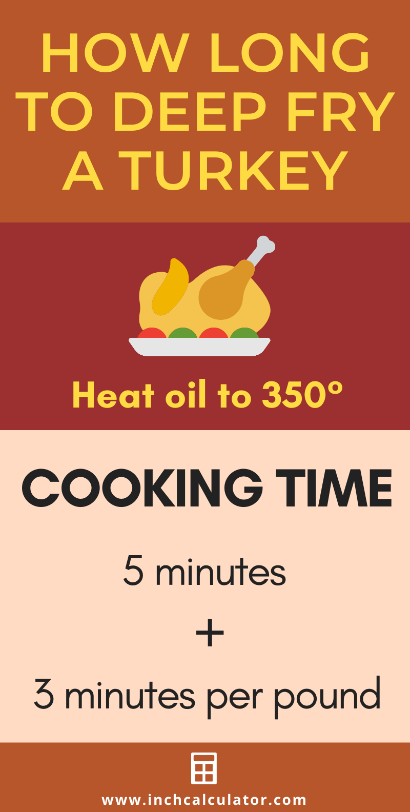 Turkey Cooking Time Calculator How Long To Cook A Turkey Turkey Cooking Times Deep Fried Turkey Fried Turkey