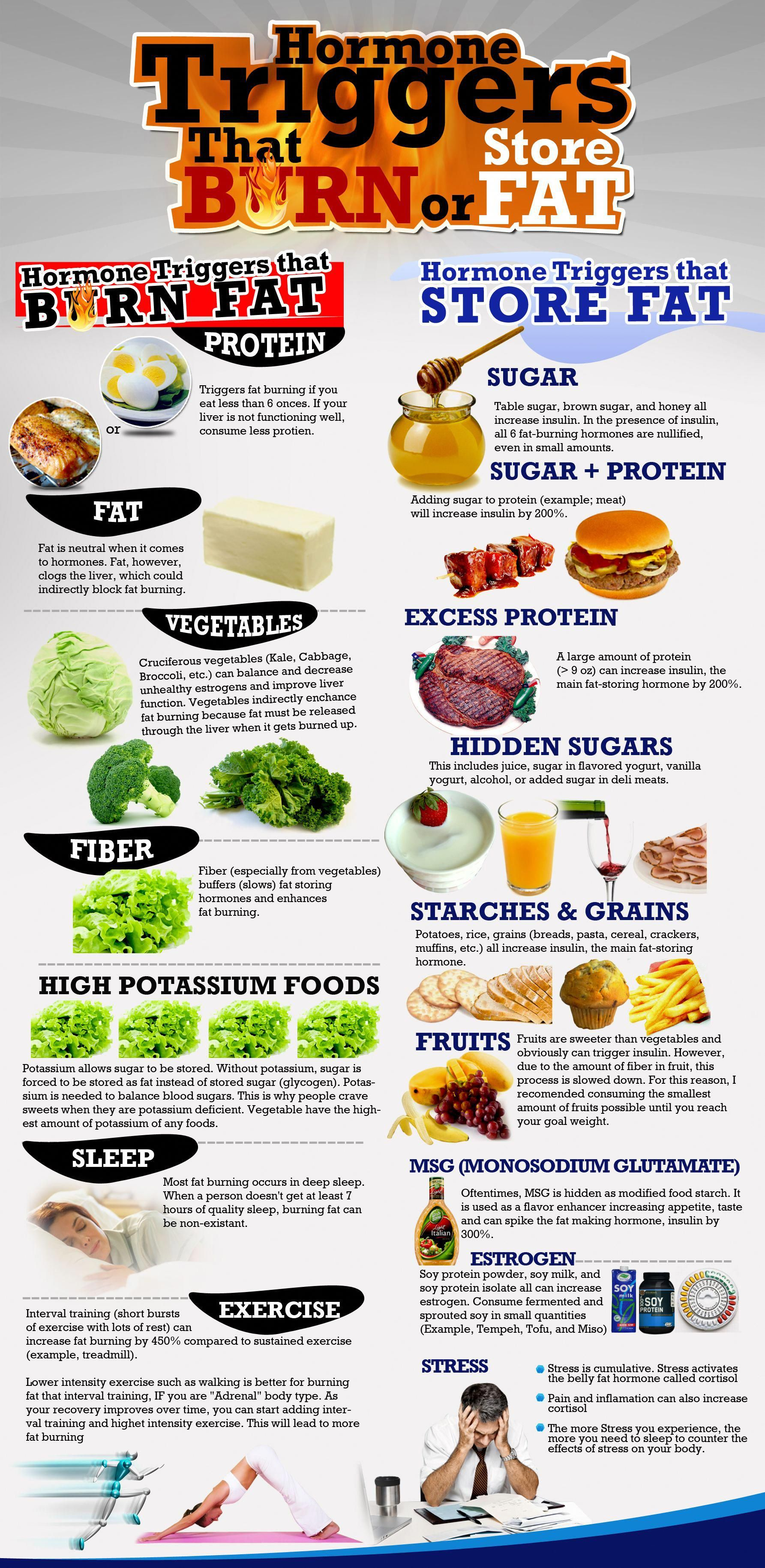 College diet for losing fat