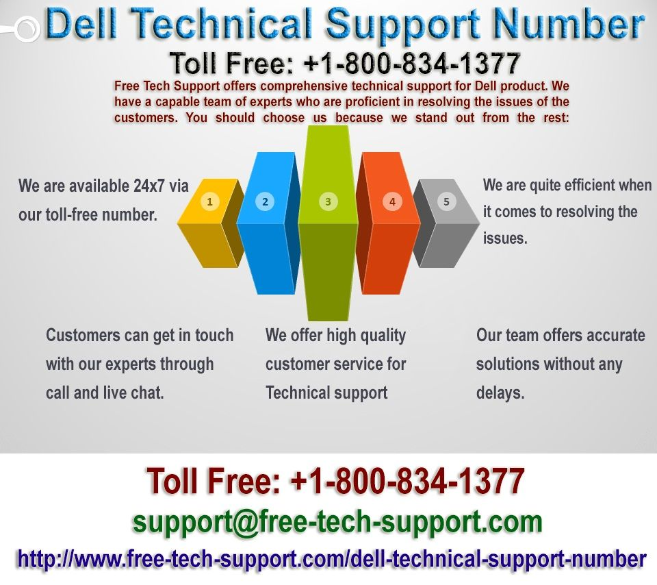 Dell customer support number we are leading technical