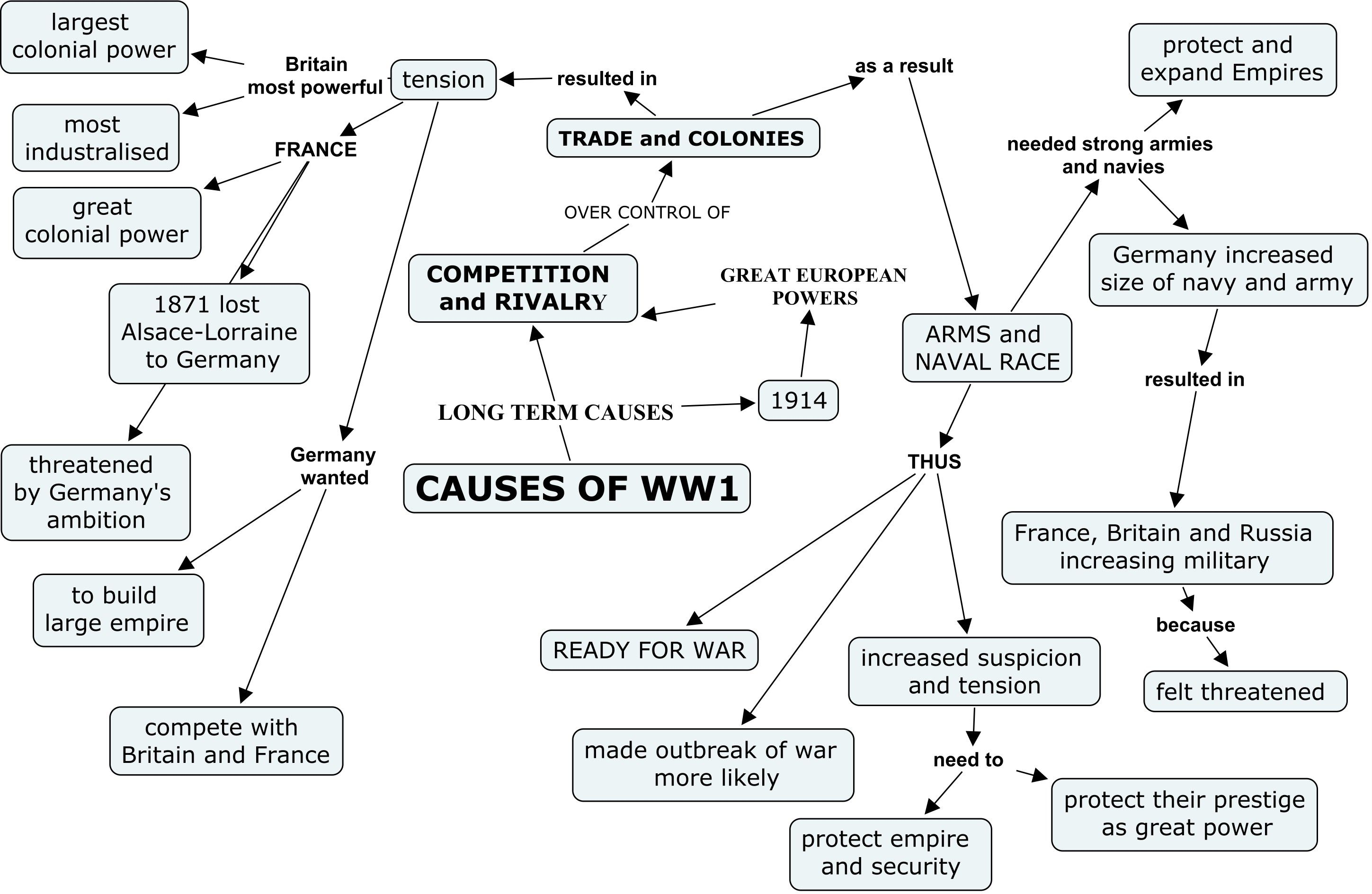 causes of the first world war essay the impact of the first world  world war one essay the power of one essay the power of one movie essay papers