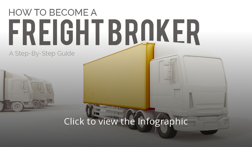 How to Become a Freight Broker Your Ultimate Infographic Guide