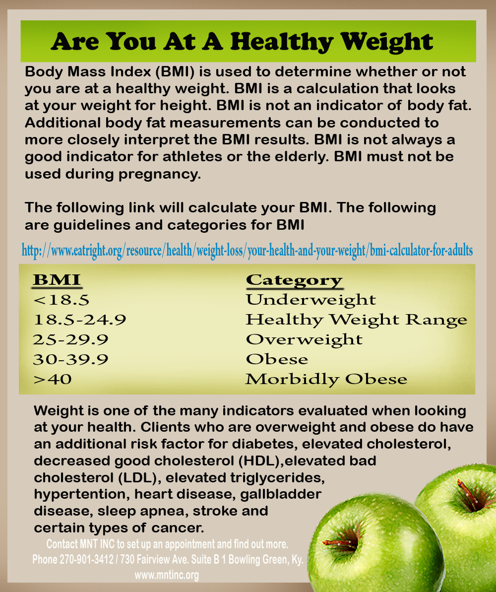 Check your body mass httpeatrightresourcehealthweight check your body mass httpeatrightresource geenschuldenfo Choice Image
