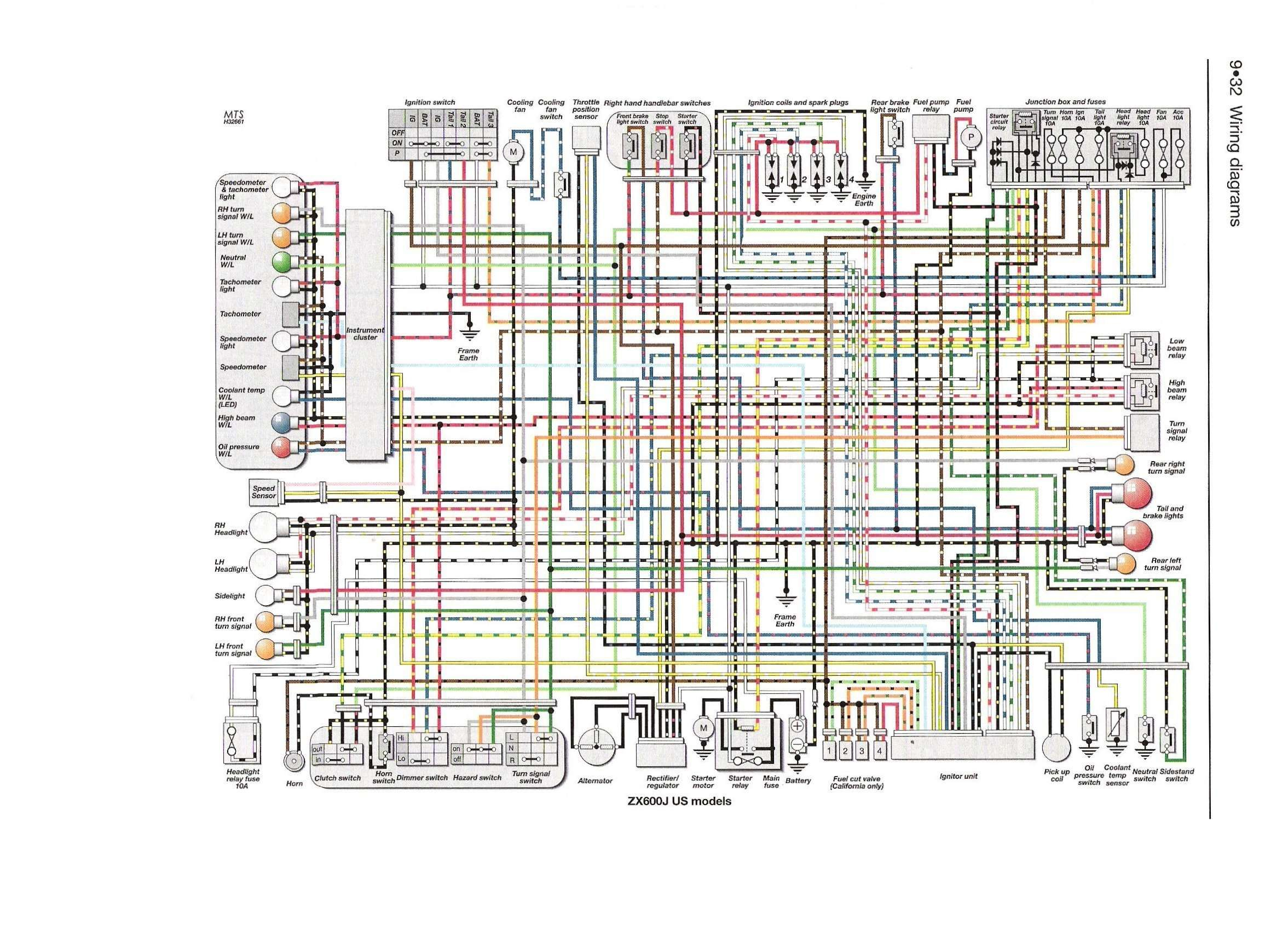 kawasaki ninja wiring diagrams complete car engine scheme and [ 2353 x 1720 Pixel ]