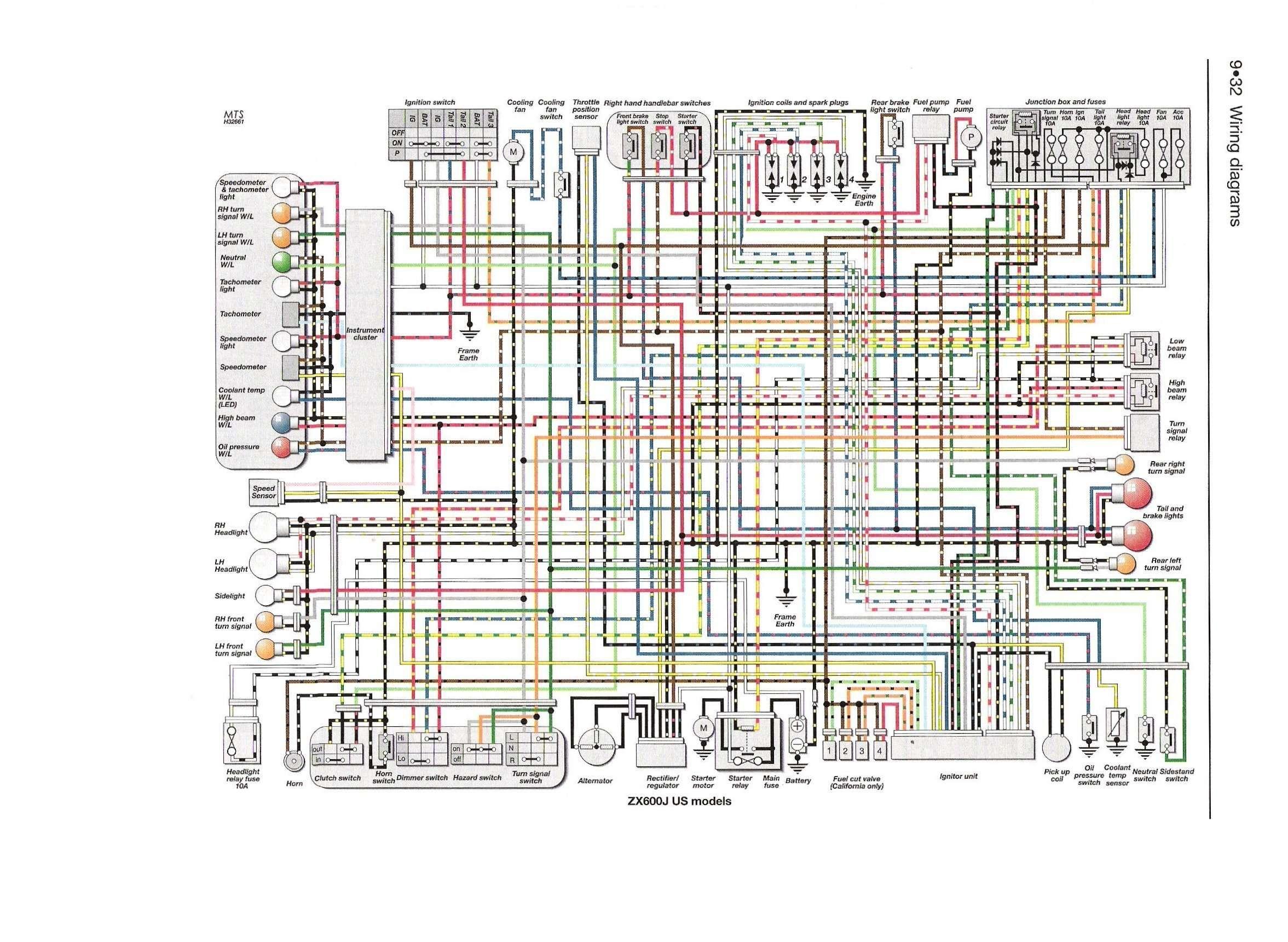96 Zx7r Wiring Diagram - Wiring Diagram Features Kawasaki Zx R Wiring Diagram on