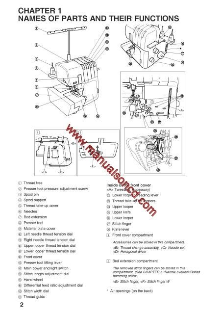 Brother 4234DT Sewing Machine Instruction Manual Overlock