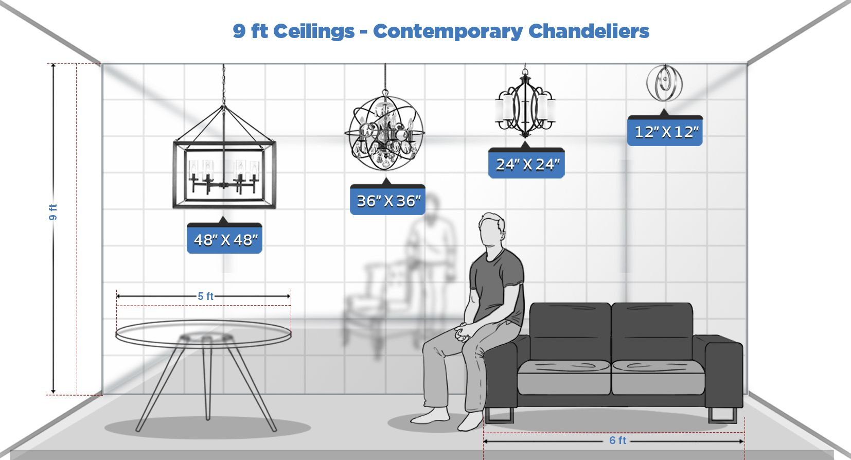 Chandelier Ceiling Height Guide To Scale Cheat Sheet Family