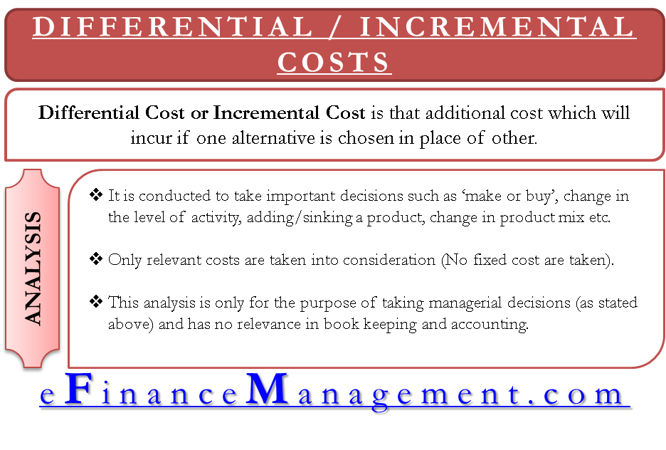 differential cost