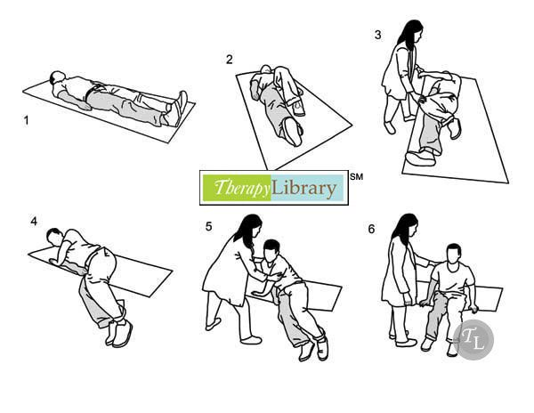 Bed Mobility for Hemiplegics and other printables for OT-Repinned by SOS Inc. Resources @Rebecca Porter Inc. Resources http://pinterest.com/sostherapy.