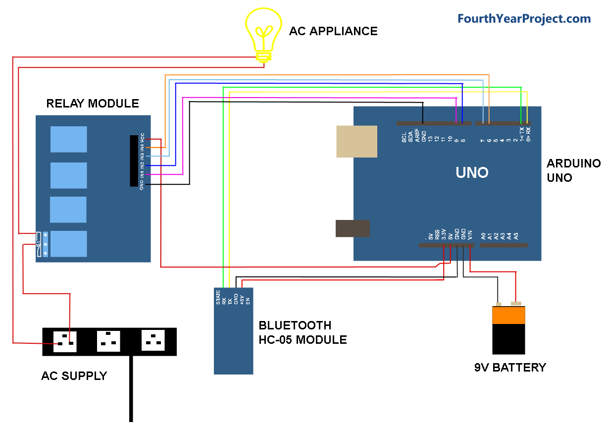 Circuit Diagram For Arduino Bluetooth Home Automation