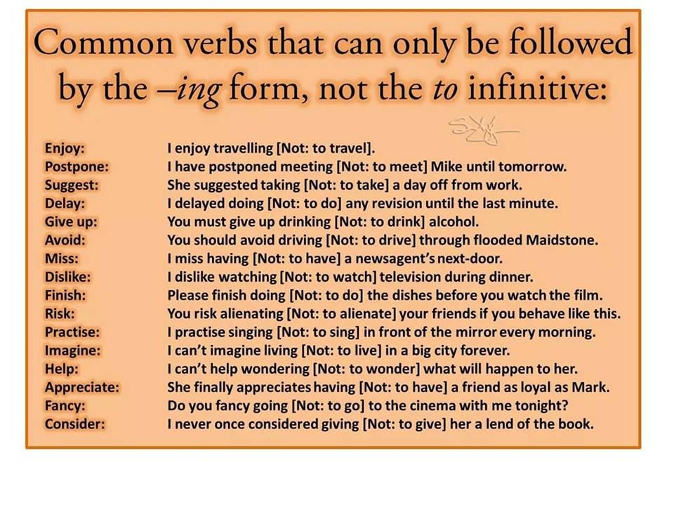 Verbs followed by -ing form only. | Gerund and Infinitive ...