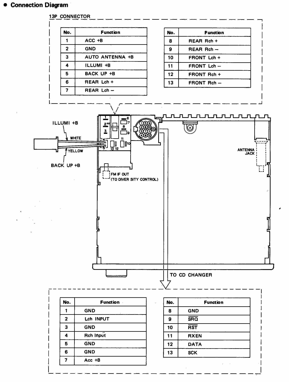 Unique Automotive Wiring Diagram Color Codes Diagram Wiringdiagram Diagramming Diagramm Visuals Visualisation Graphical Diagram Alternator Car Stereo