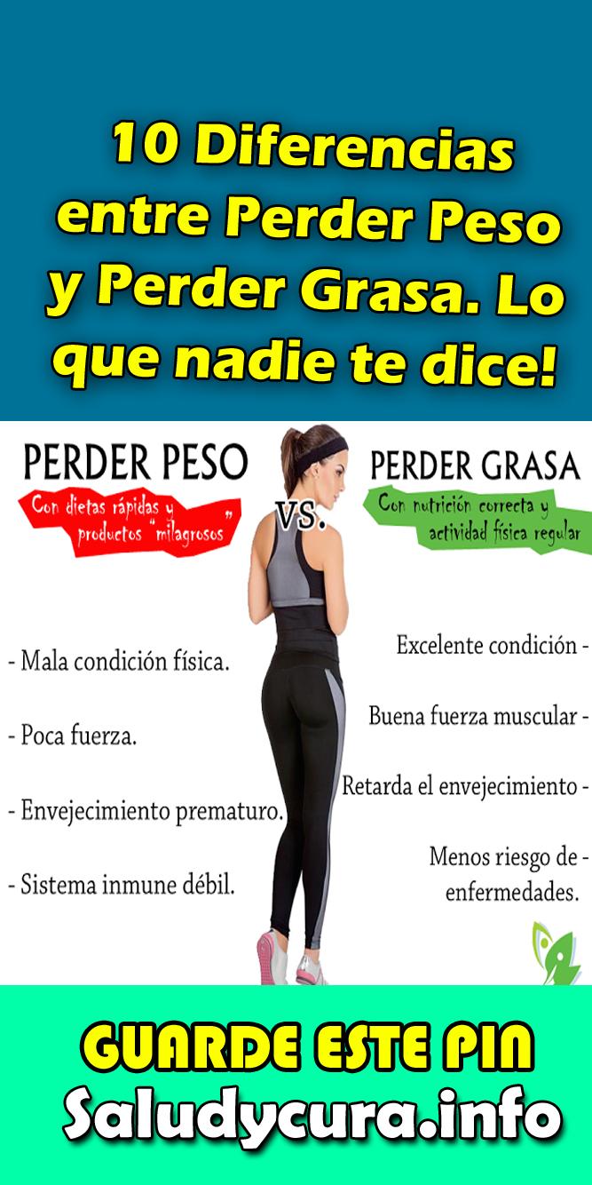 Perder grasa pero no peso
