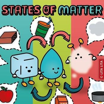 States Of Matter Fold And Learn 2nd Grade States Of