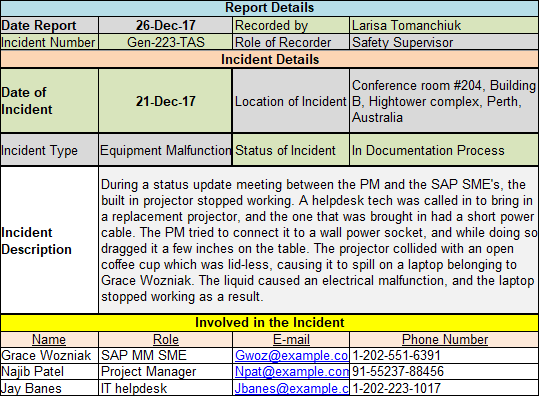 Incident Report Template Incident Report Report Template Project Management Templates