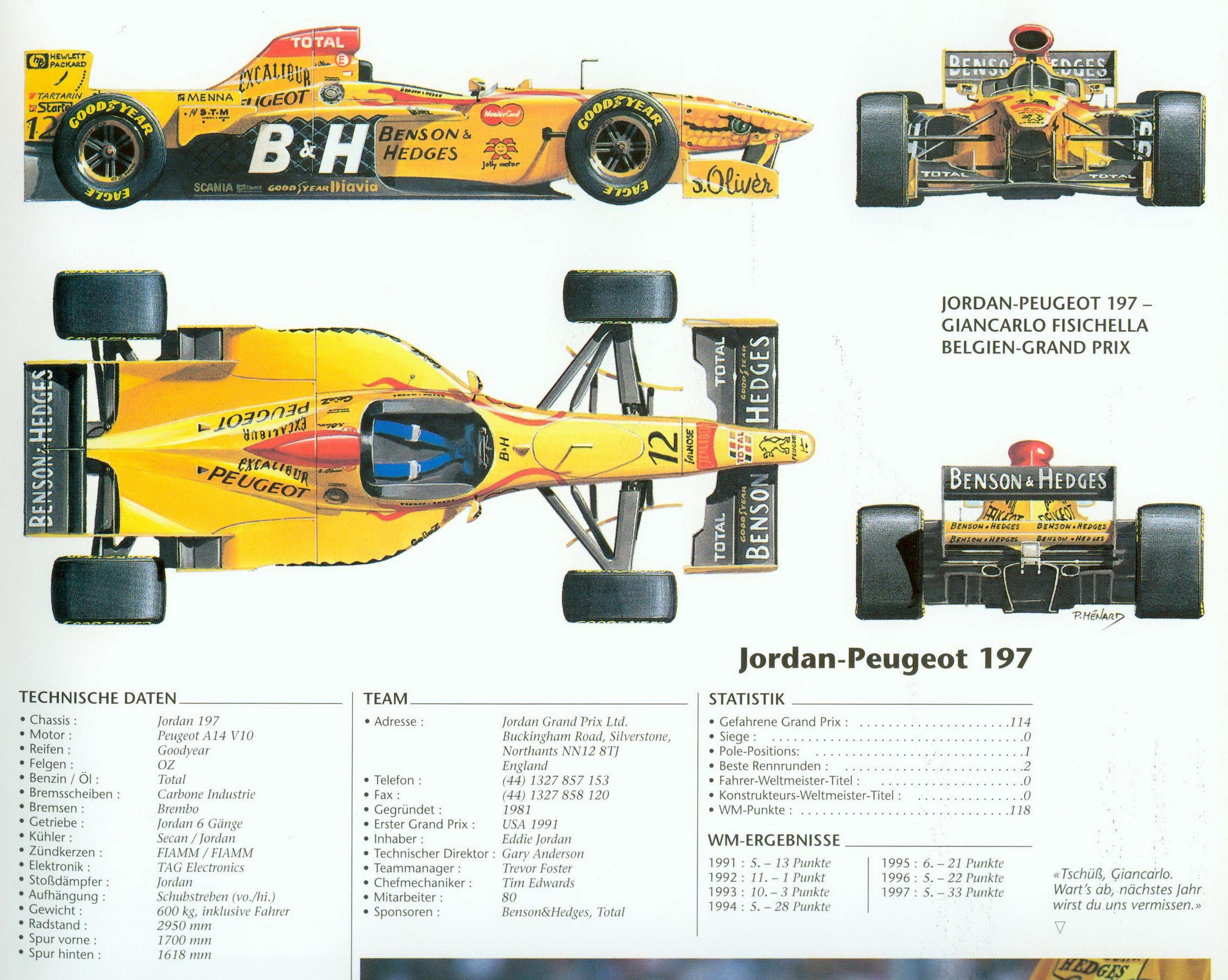 Jordan 197 f 1 blueprint pinterest f1 cars and grand prix jordan 197 malvernweather Choice Image