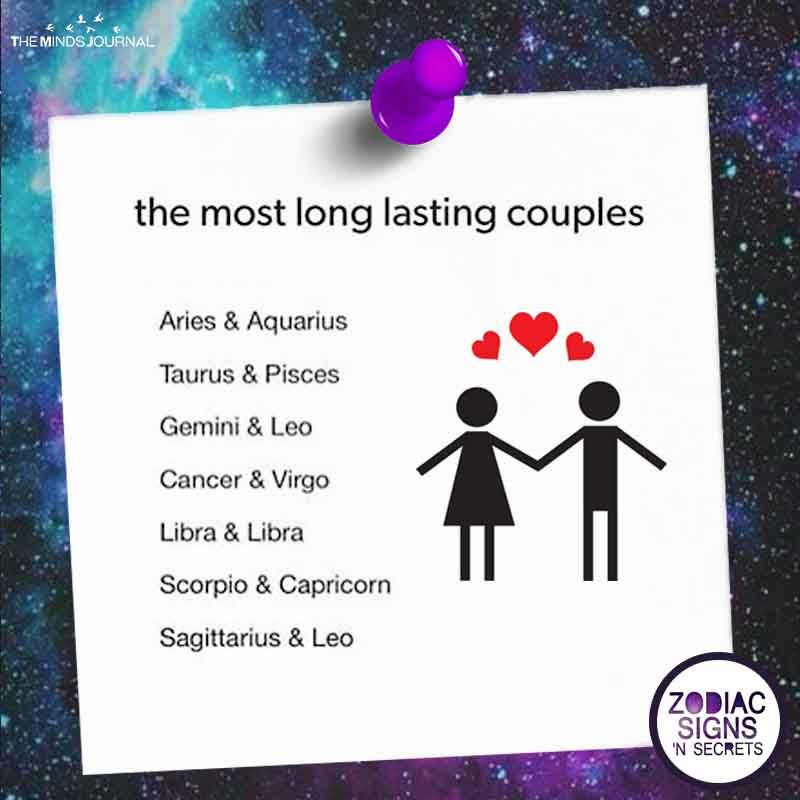 The Signs and Love